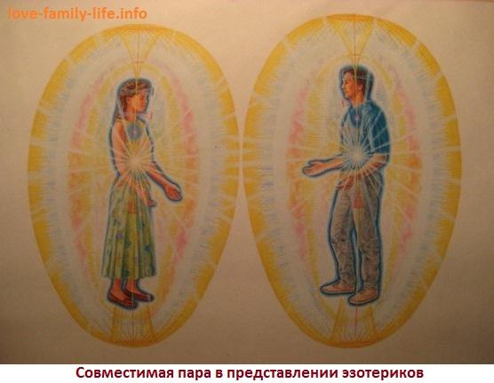 Совместимость пары